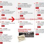 100 anos de Aeronáutica – Ponte de Sor